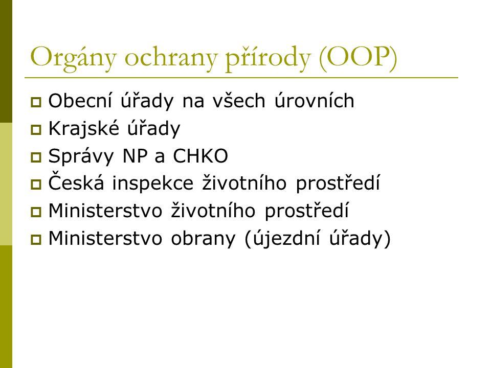 Orgány ochrany přírody (OOP)  Obecní úřady na všech úrovních  Krajské úřady  Správy NP a CHKO  Česká inspekce životního prostředí  Ministerstvo ž