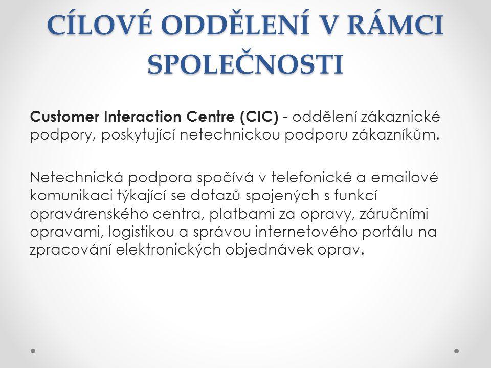 CÍLOVÉ ODDĚLENÍ V RÁMCI SPOLEČNOSTI Customer Interaction Centre (CIC) - oddělení zákaznické podpory, poskytující netechnickou podporu zákazníkům.