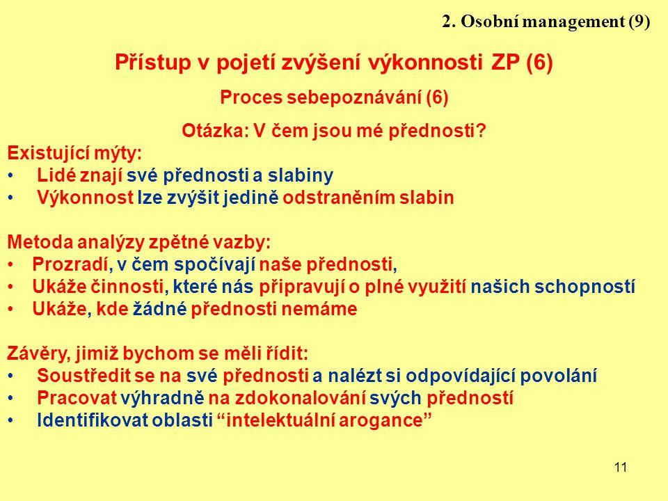 11 Přístup v pojetí zvýšení výkonnosti ZP (6) Proces sebepoznávání (6) Otázka: V čem jsou mé přednosti? Existující mýty: Lidé znají své přednosti a sl