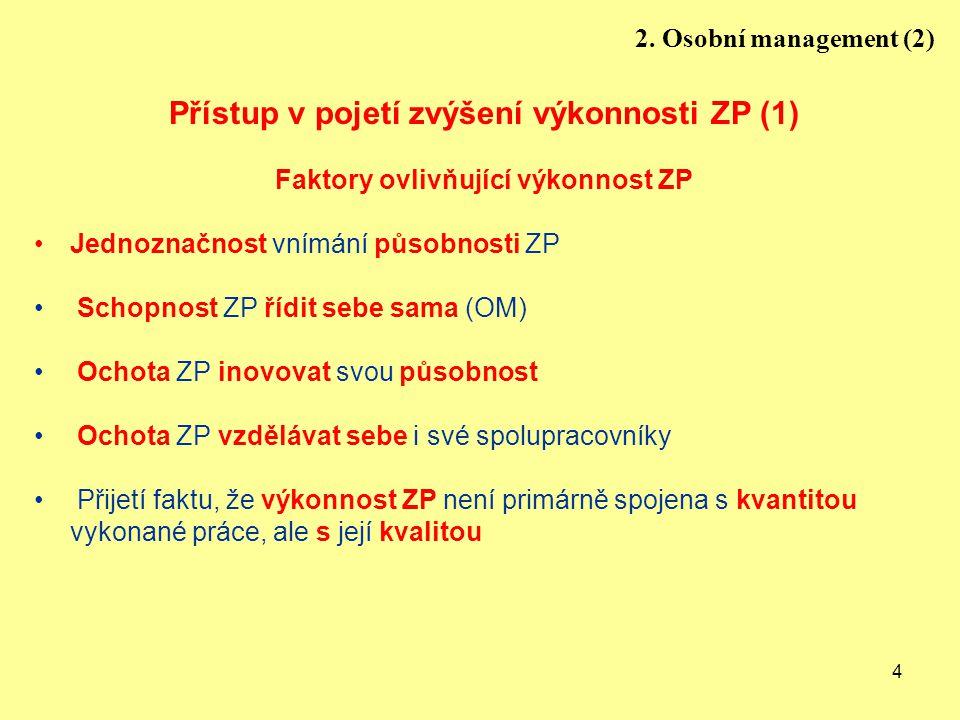 4 2. Osobní management (2) Přístup v pojetí zvýšení výkonnosti ZP (1) Faktory ovlivňující výkonnost ZP Jednoznačnost vnímání působnosti ZP Schopnost Z