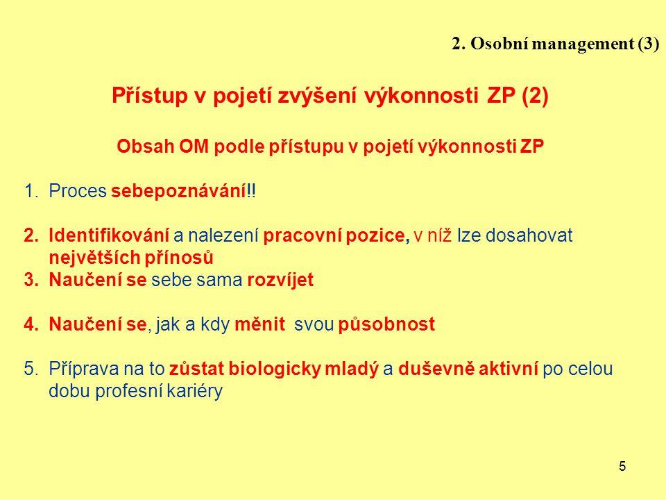 5 2. Osobní management (3) Přístup v pojetí zvýšení výkonnosti ZP (2) Obsah OM podle přístupu v pojetí výkonnosti ZP 1.Proces sebepoznávání!! 2.Identi