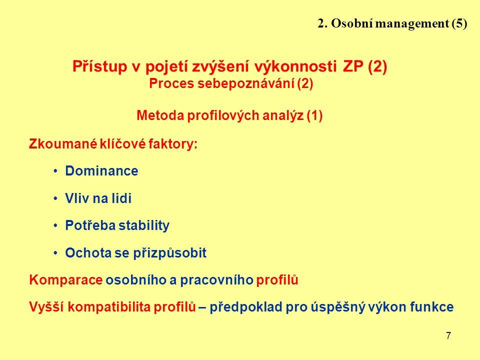 7 Přístup v pojetí zvýšení výkonnosti ZP (2) Proces sebepoznávání (2) Metoda profilových analýz (1) Zkoumané klíčové faktory: Dominance Vliv na lidi Potřeba stability Ochota se přizpůsobit Komparace osobního a pracovního profilů Vyšší kompatibilita profilů – předpoklad pro úspěšný výkon funkce 2.