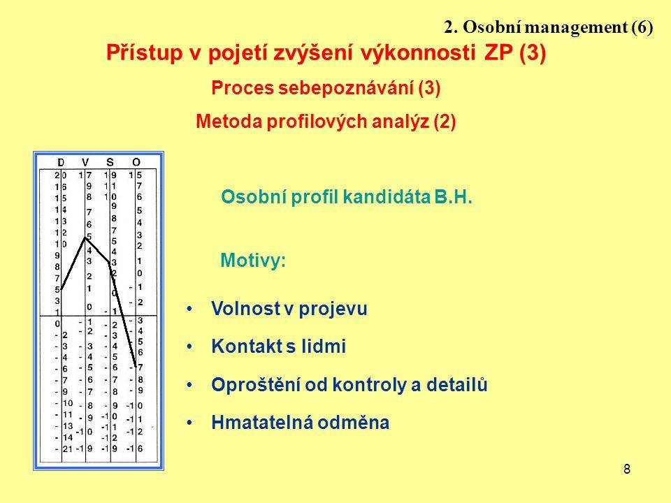 8 Volnost v projevu Kontakt s lidmi Oproštění od kontroly a detailů Hmatatelná odměna Motivy: Osobní profil kandidáta B.H. 2. Osobní management (6) Př