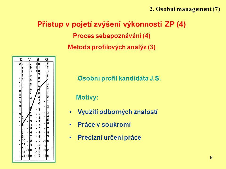 9 Využití odborných znalostí Práce v soukromí Precizní určení práce Motivy: Osobní profil kandidáta J.S. 2. Osobní management (7) Přístup v pojetí zvý