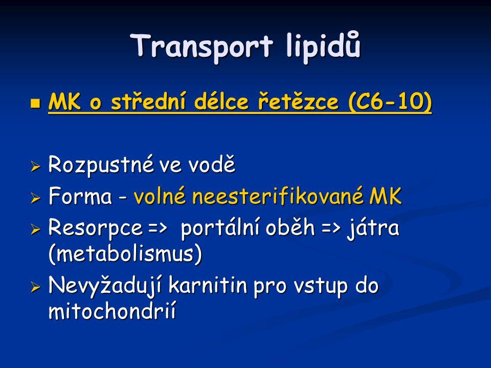 Transport lipidů MK o střední délce řetězce (C6-10) MK o střední délce řetězce (C6-10)  Rozpustné ve vodě  Forma - volné neesterifikované MK  Resorpce => portální oběh => játra (metabolismus)  Nevyžadují karnitin pro vstup do mitochondrií