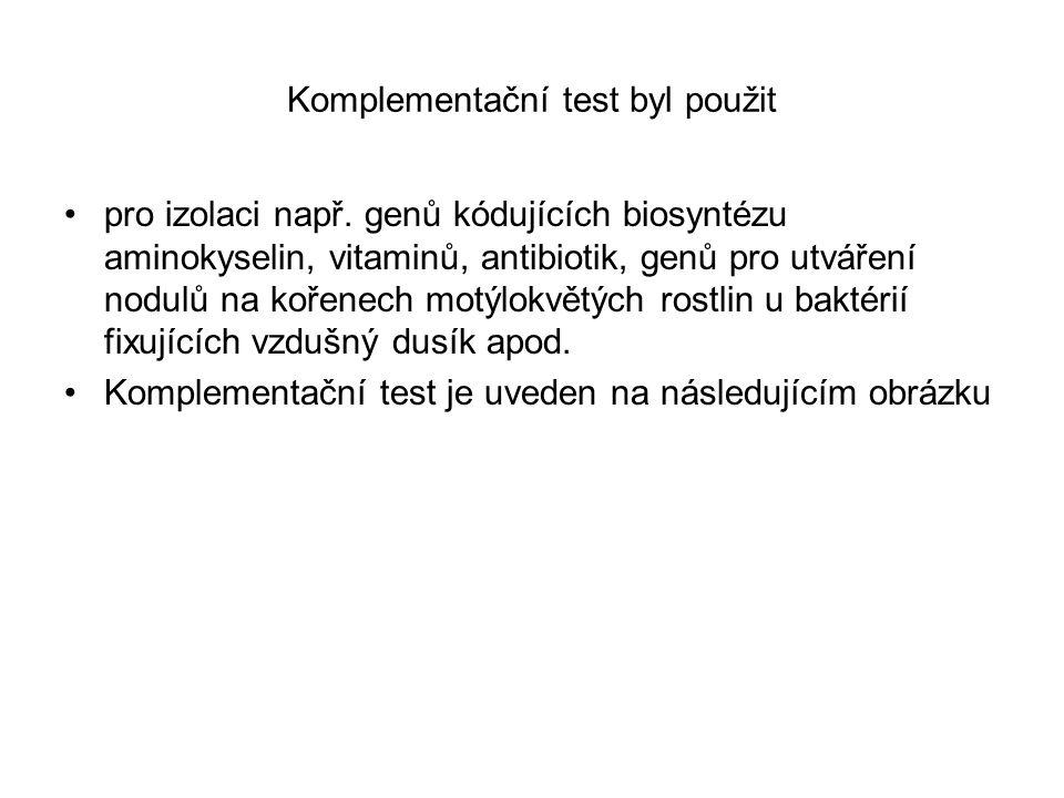 Komplementační test byl použit pro izolaci např.