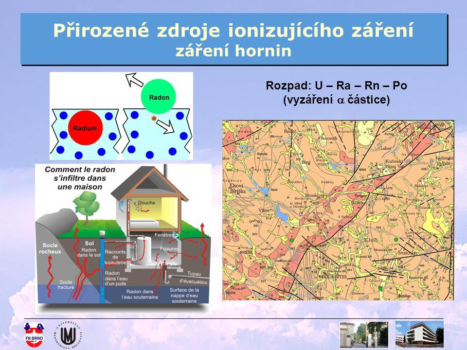 Přirozené zdroje ionizujícího záření záření hornin Rozpad: U – Ra – Rn – Po (vyzáření  částice)