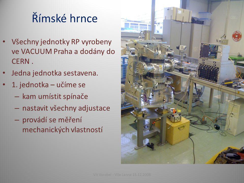 Testování na svazku Testbeam – 6.-26.srpna 2008 (Vorobel, Sýkora – 2x2 týdny) SPS piony 150 GeV Prototyp ALFA 64-2-10 instalován v římském hrnci Prověrka elektroniky Analýza výsledků testu probíhá.