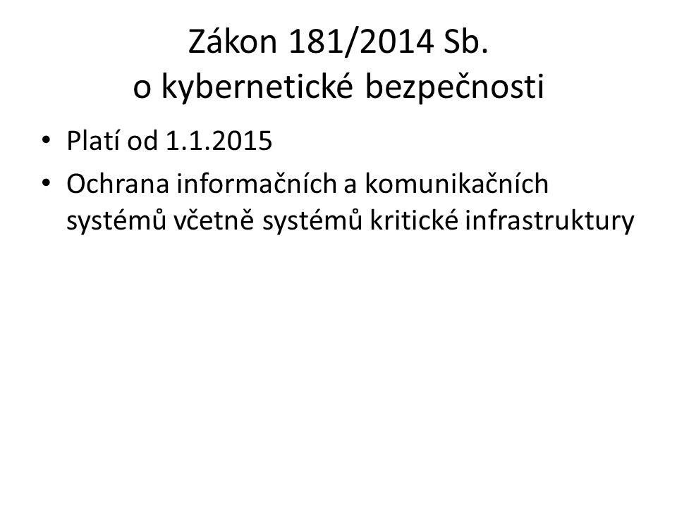Zákon 181/2014 Sb. o kybernetické bezpečnosti Platí od 1.1.2015 Ochrana informačních a komunikačních systémů včetně systémů kritické infrastruktury