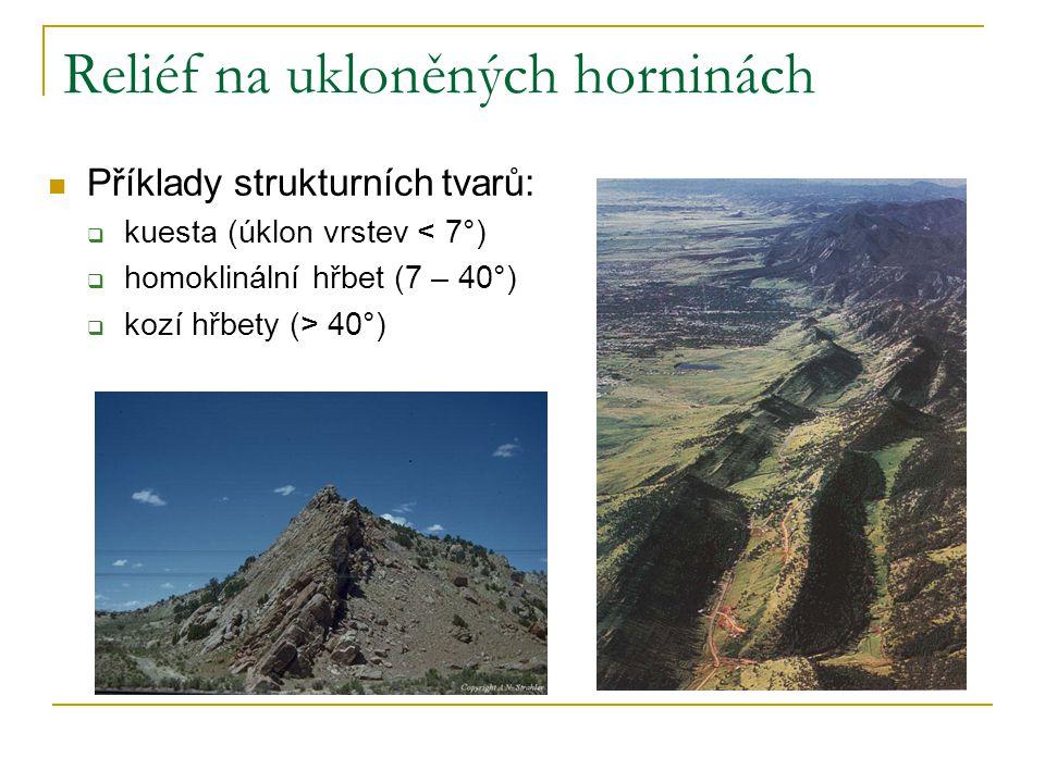 Vývoj říční sítě na ukloněných horninách Třídění řek podle vztahu ke geologické struktuře:  konsekventní,  subsekventní,  resekventní,  obsekventní.