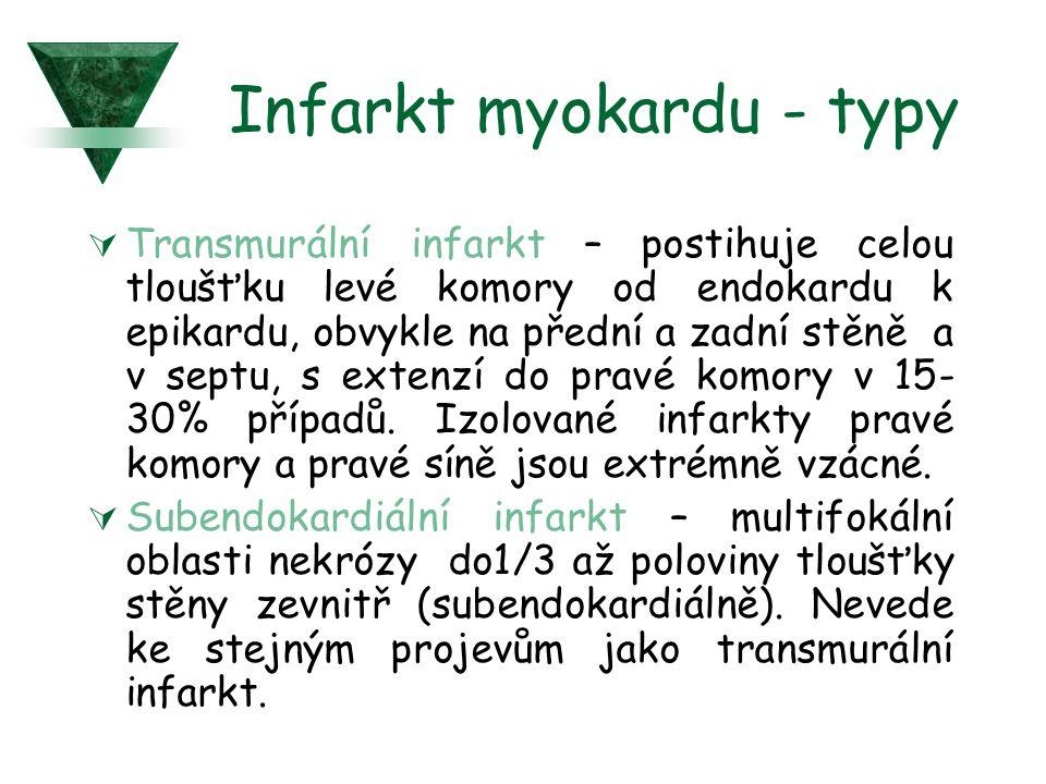 Infarkt myokardu - typy  Transmurální infarkt – postihuje celou tloušťku levé komory od endokardu k epikardu, obvykle na přední a zadní stěně a v sep