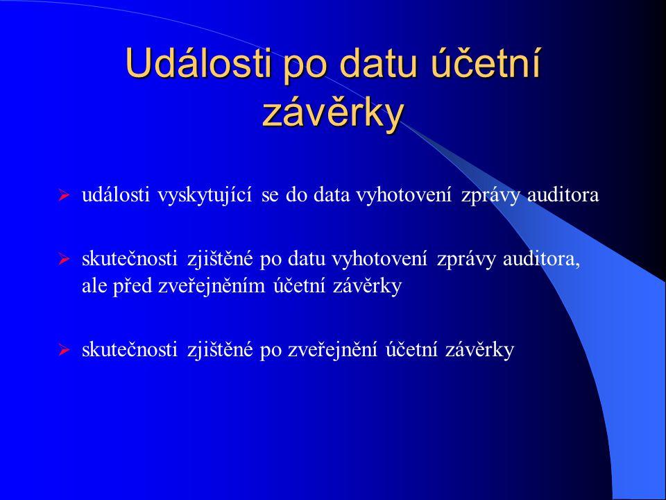 Události po datu účetní závěrky  události vyskytující se do data vyhotovení zprávy auditora  skutečnosti zjištěné po datu vyhotovení zprávy auditora, ale před zveřejněním účetní závěrky  skutečnosti zjištěné po zveřejnění účetní závěrky