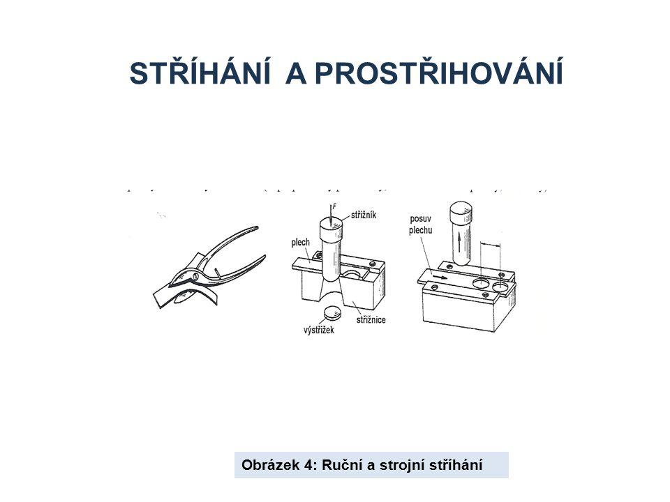 Obrázek 4: Ruční a strojní stříhání STŘÍHÁNÍ A PROSTŘIHOVÁNÍ