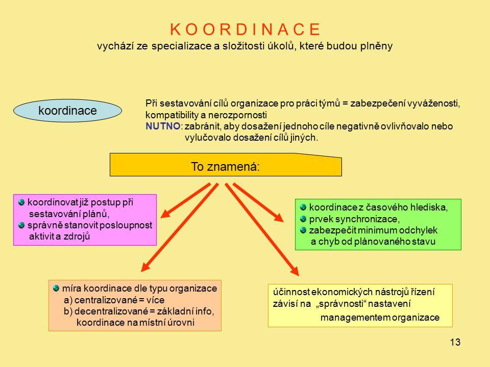 13 K O O R D I N A C E vychází ze specializace a složitosti úkolů, které budou plněny koordinace Při sestavování cílů organizace pro práci týmů = zabe