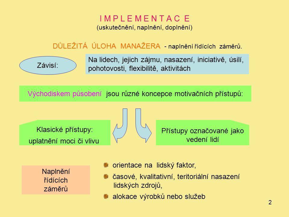 2 I M P L E M E N T A C E (uskutečnění, naplnění, doplnění) DŮLEŽITÁ ÚLOHA MANAŽERA - naplnění řídících záměrů. Závisí: Na lidech, jejich zájmu, nasaz