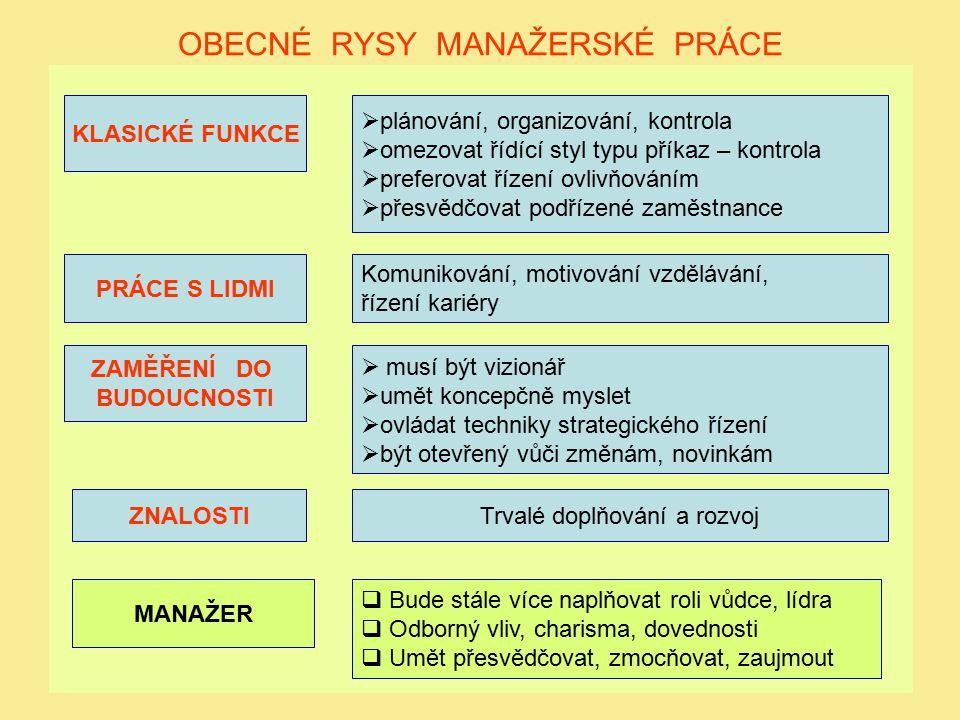 6 OBECNÉ RYSY MANAŽERSKÉ PRÁCE KLASICKÉ FUNKCE  plánování, organizování, kontrola  omezovat řídící styl typu příkaz – kontrola  preferovat řízení o