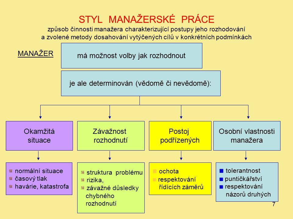 7 STYL MANAŽERSKÉ PRÁCE způsob činnosti manažera charakterizující postupy jeho rozhodování a zvolené metody dosahování vytýčených cílů v konkrétních p