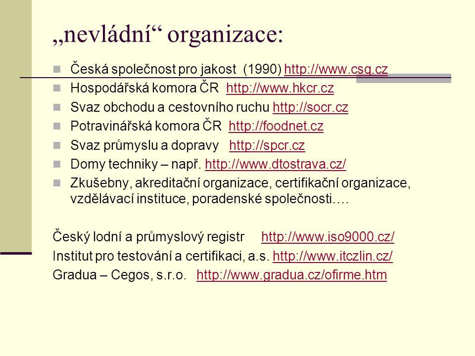 """""""nevládní organizace: Česká společnost pro jakost (1990) http://www.csq.czhttp://www.csq.cz Hospodářská komora ČR http://www.hkcr.czhttp://www.hkcr.cz Svaz obchodu a cestovního ruchu http://socr.czhttp://socr.cz Potravinářská komora ČR http://foodnet.czhttp://foodnet.cz Svaz průmyslu a dopravy http://spcr.czhttp://spcr.cz Domy techniky – např."""