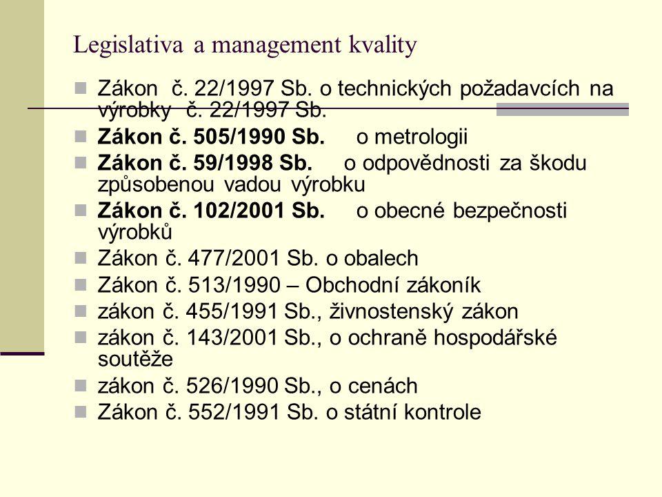 Legislativa a management kvality Zákon č. 22/1997 Sb.