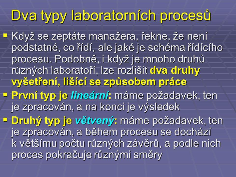 """Typ 1: metoda  výsledek  Pro většinu laboratorních vyšetření (stanovení, či nově """"zkoušek ) platí, že jedna metoda (například stanovení AST) má pro daný vzorek daného pacienta jeden výsledek  Tento výsledek je často číselná hodnota (kvantitativní stanovení)  Tento způsob práce je typický pro biochemii, hematologii, imunologii, ale i mikrobiologickou serologii (průkaz protilátek, případně i virových antigenů)  Příklad: Serologie borreliózy, IgM – negativní, IgG – pozitivní, OD = 0,995"""