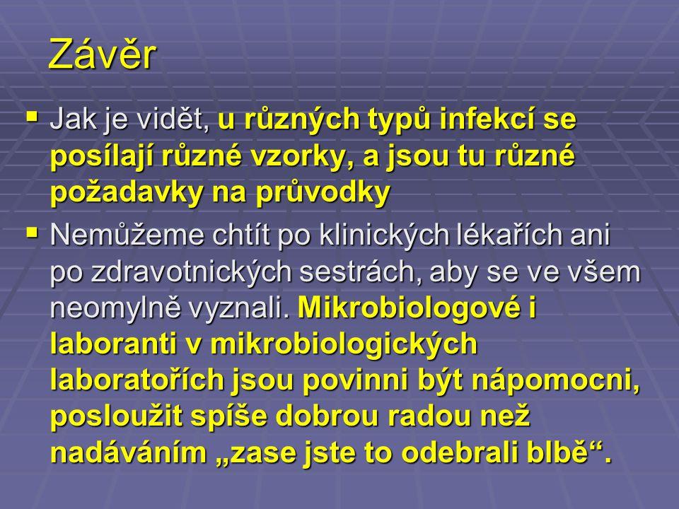 Nashledanou příště! www.medmicro.info