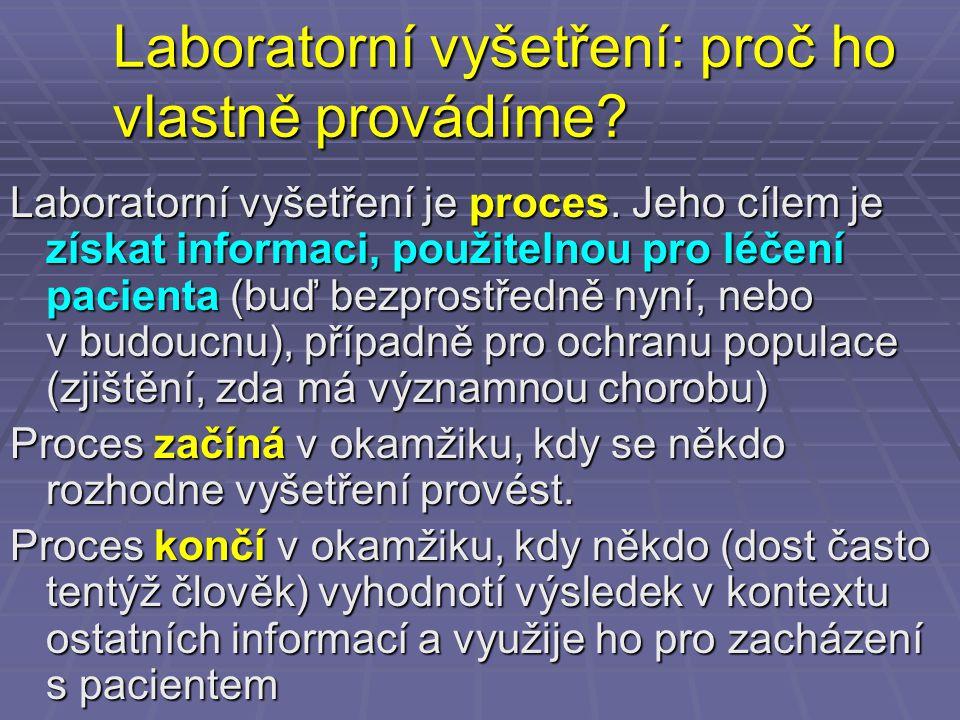 Odběr vzorku v procesu laboratorního vyšetření Poté, co se někdo rozhodne vyšetření provést, zpravidla následuje odběr (primárního) vzorku.