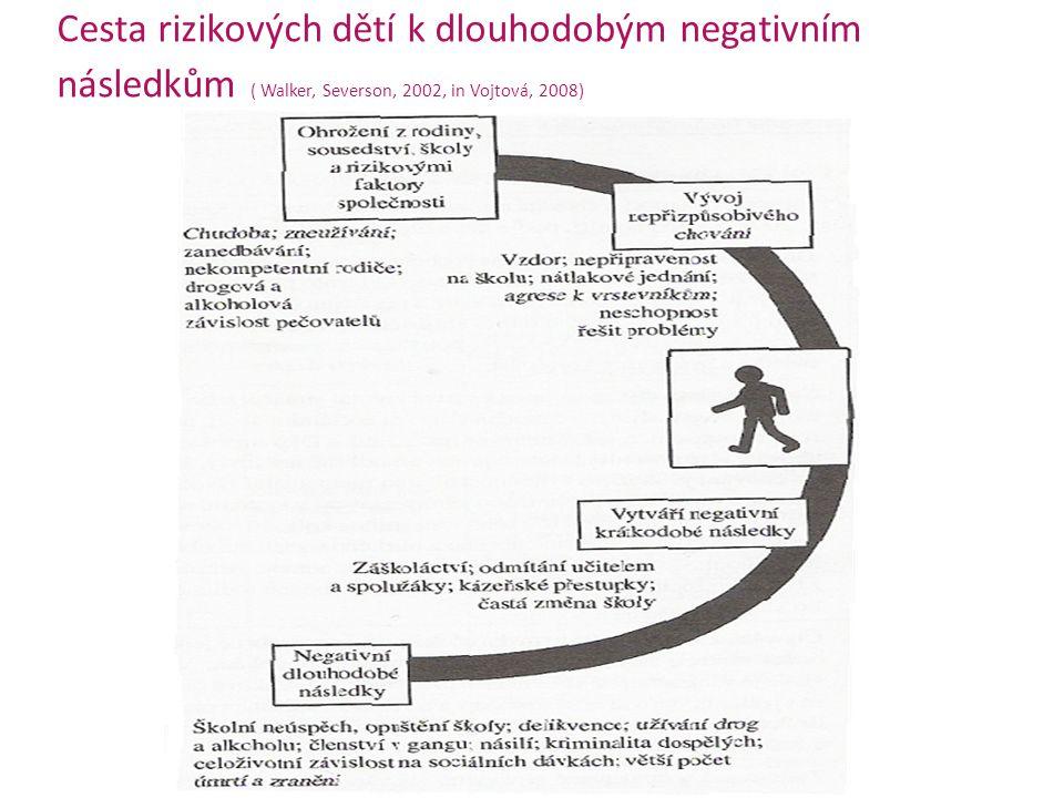 Cesta rizikových dětí k dlouhodobým negativním následkům ( Walker, Severson, 2002, in Vojtová, 2008)