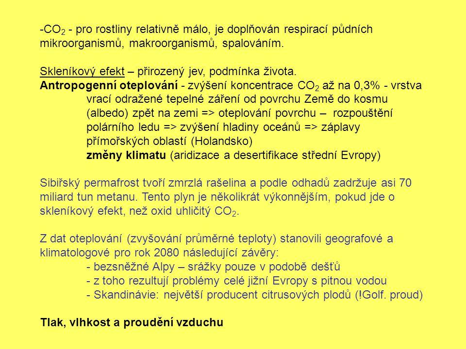 -CO 2 - pro rostliny relativně málo, je doplňován respirací půdních mikroorganismů, makroorganismů, spalováním. Skleníkový efekt – přirozený jev, podm