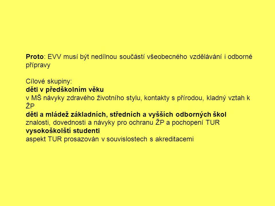 učitelé a další pedagogičtí pracovníci Cílové skupiny: - studenti učitelství učitelé MŠ, ZŠ, SŠ a VOŠ - pedagog.
