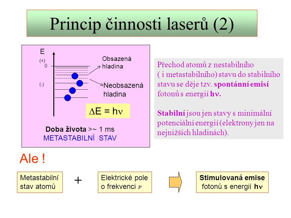 Princip činnosti laserů (3) Optický rezonátor /2 L = M M / 2= Mc/ M Z1Z1 Z2Z2 E 1.Z1 a Z2 jsou rovnoběžná zrcadla s odrazivostí větší než 99%.