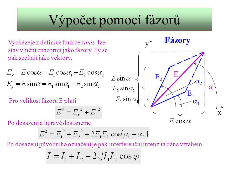 Kontrast dvojlomných objektů Ve dvojlomných látkách se šíří světlo jako dva lineárně polarizované paprsky.
