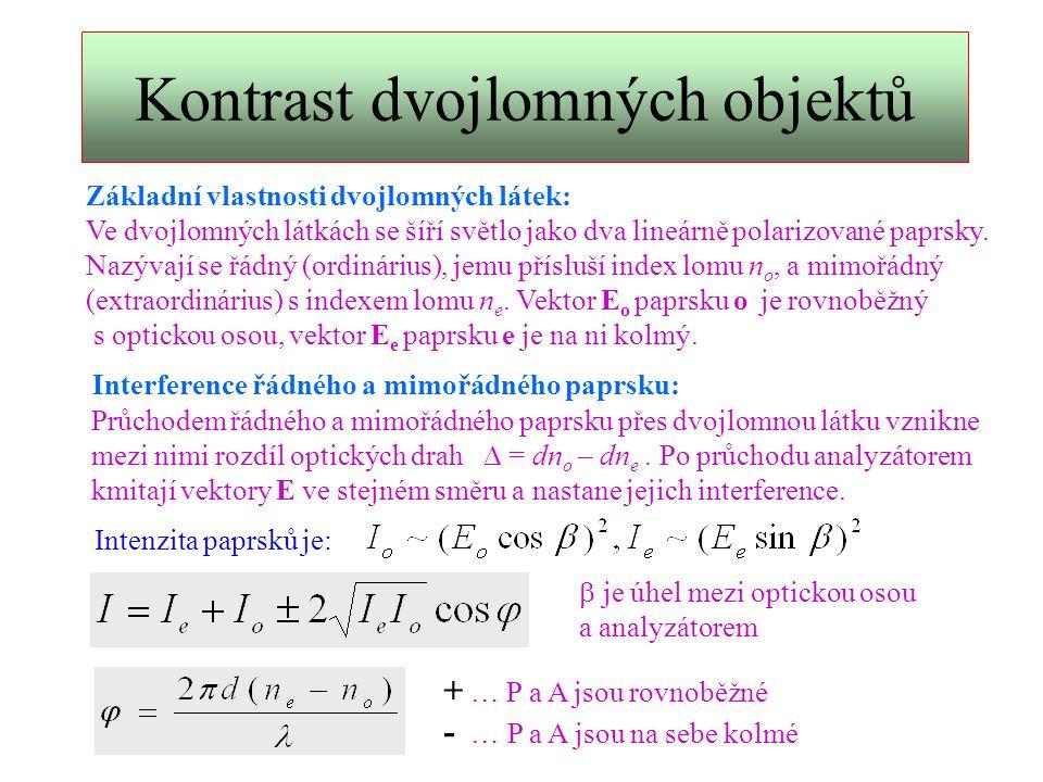 Interferenční intenzita (1) Směry propustnosti P a A jsou rovnoběžné