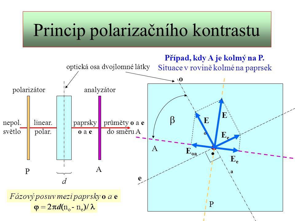 Standardní polarizační projektor kondenzor P dvojlomný preparát objektiv projektoru   P polarizátor analyzátor Optické schéma PA Kontrast vzniká interferencí řádného (o) a mimořádného (e) paprsku za analyzátorem.