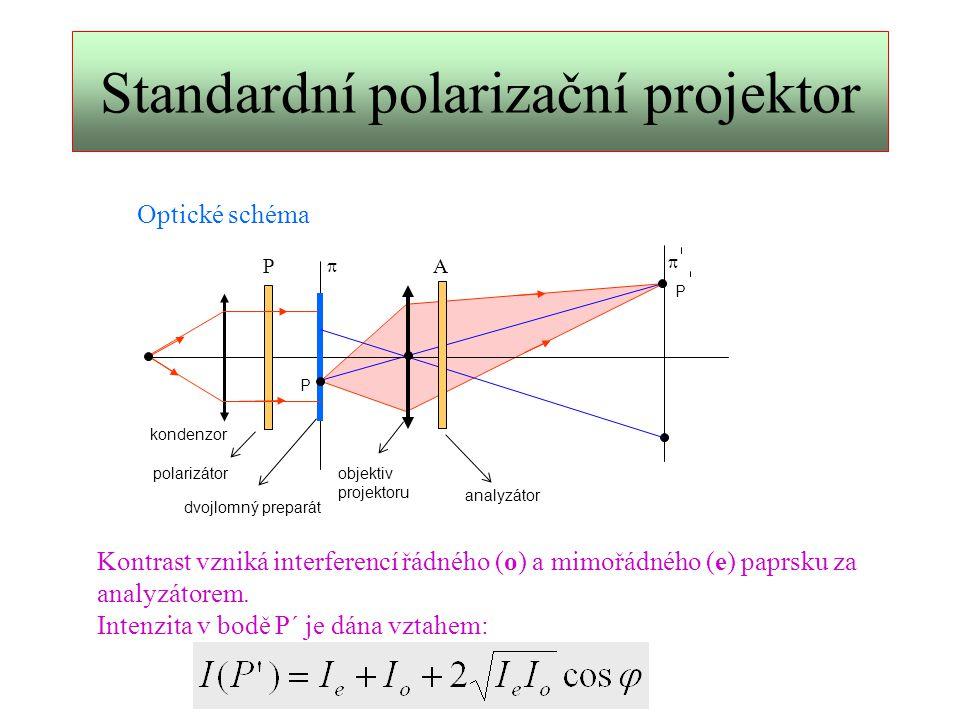Aplikace polarizačního kontrastu (1) Elasticky deformovaný objekt – destička plexiskla síla 1.tloušťka d je konstantní 2.rozdíl (n e – n o ) je úměrný pnutí  je konstantní 4.úhel  je úměrný pnutí 5.A a P jsou rovnoběžné 6.intensita klesá, když síla roste Když síla (pnutí) zmizí, zanikne dvojlom a kontrast zobrazení se ztratí.
