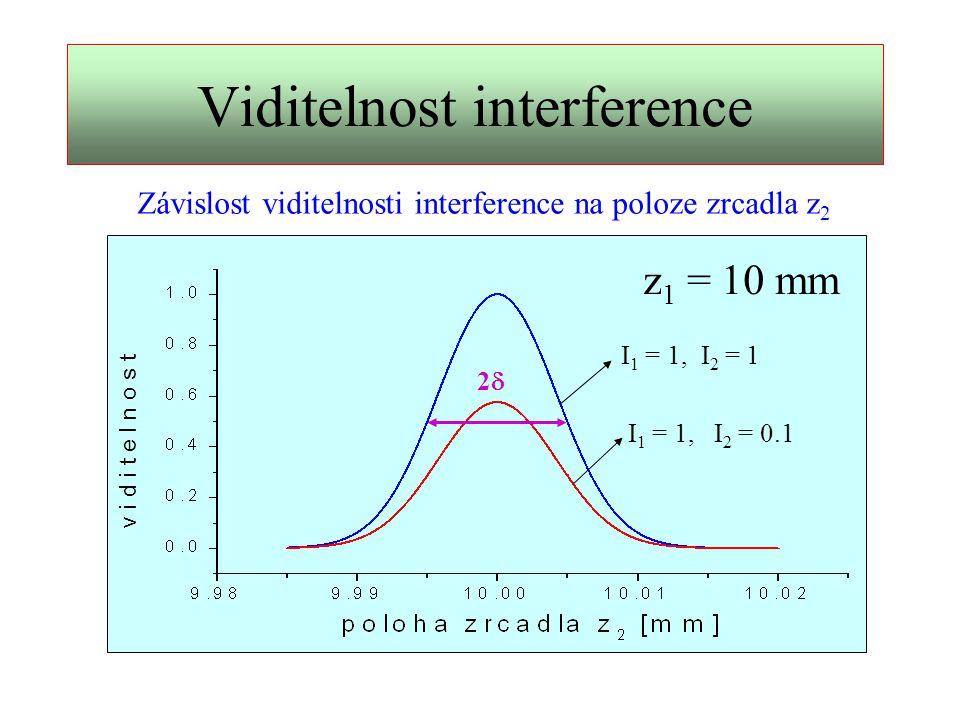 Interferují vlnová klubka Dvoupaprsková interference se vyznačuje zajímavou vlastností spočívající v tom, že při velkém dráhovém rozdílu interference zcela vymizí (tj.