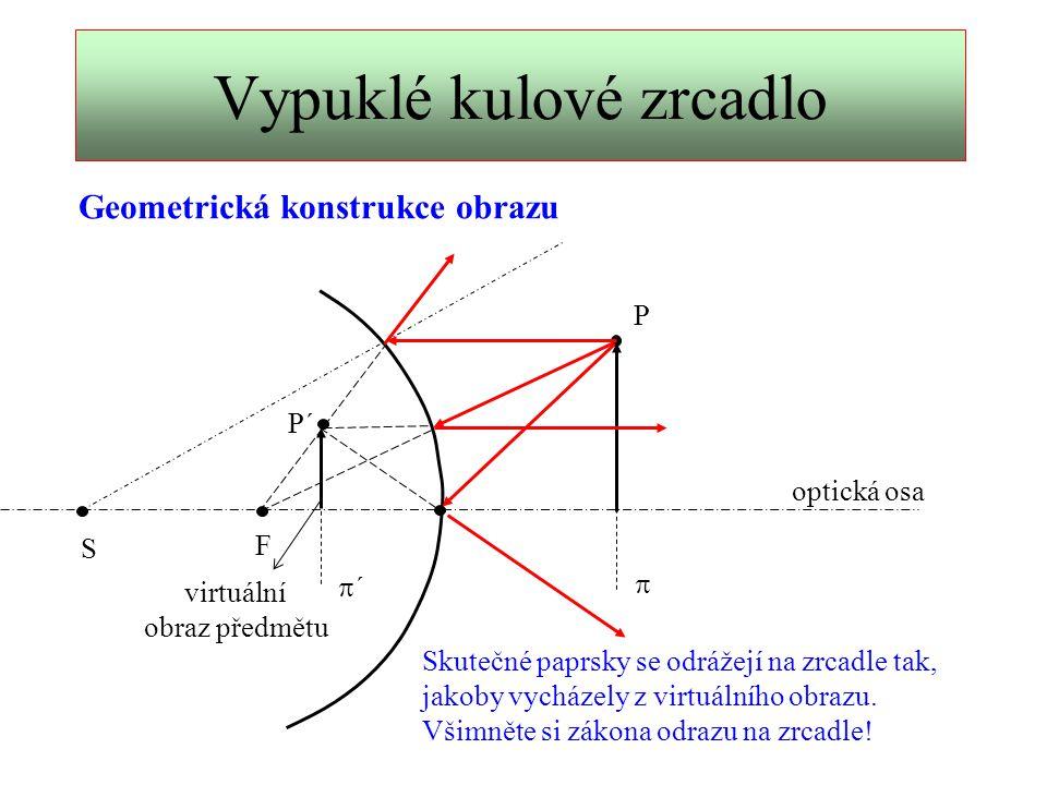 Schéma keratografu S F P P´  ´´  ´´ P´´ reálný obraz vytvořený čočkou (okem) Skutečný svazek paprsků, který vytváří obraz svítící kružnice rohovka r