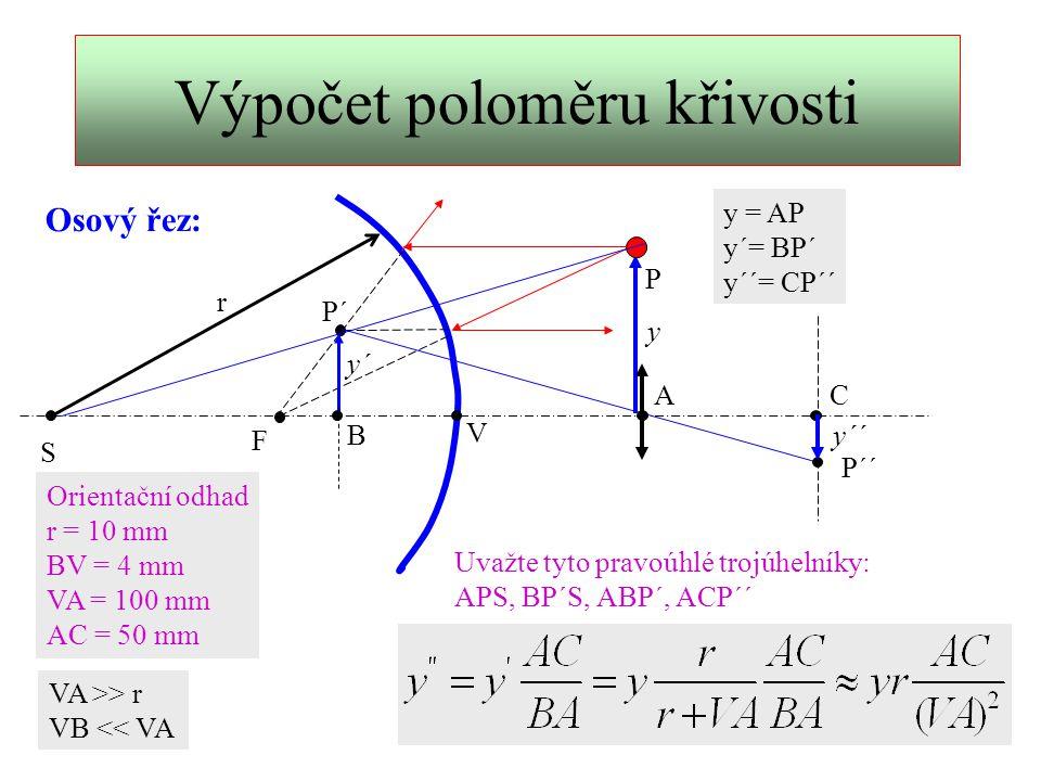Analýza obrazu kružnice y max y min y max r max f min y min r min f max Taková deformace rohovky by se dala korigovat vhodnou cylindrickou čočkou.