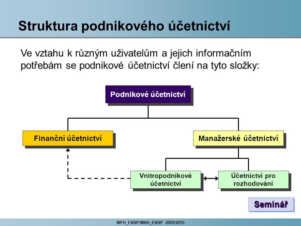 MPH_EKRP/MKH_EKRP 2009/2010 Struktura podnikového účetnictví Ve vztahu k různým uživatelům a jejich informačním potřebám se podnikové účetnictví člení