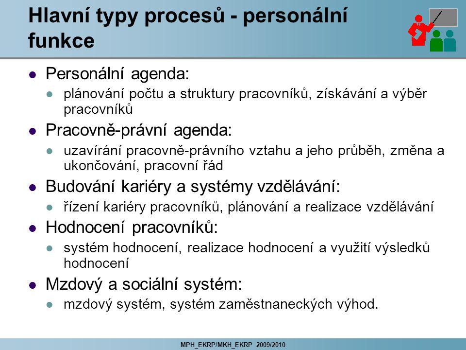 MPH_EKRP/MKH_EKRP 2009/2010 Hlavní typy procesů - personální funkce Personální agenda: plánování počtu a struktury pracovníků, získávání a výběr praco