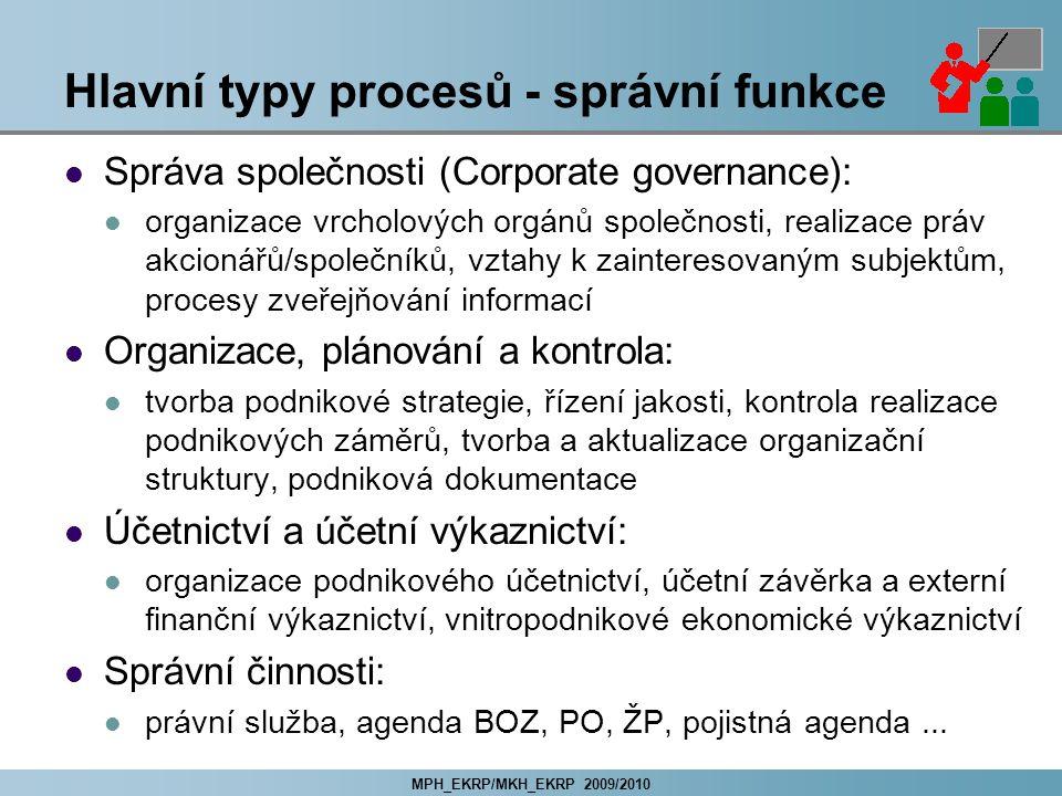 MPH_EKRP/MKH_EKRP 2009/2010 Hlavní typy procesů - správní funkce Správa společnosti (Corporate governance): organizace vrcholových orgánů společnosti,