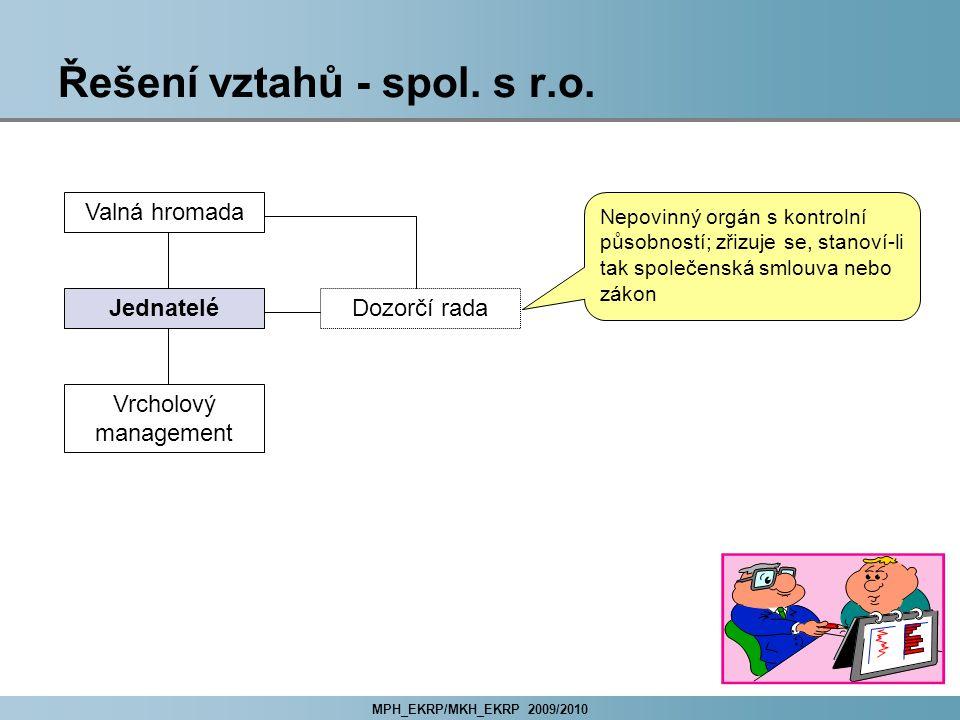 MPH_EKRP/MKH_EKRP 2009/2010 Řešení vztahů - spol. s r.o. Valná hromada Jednatelé Vrcholový management Dozorčí rada Nepovinný orgán s kontrolní působno