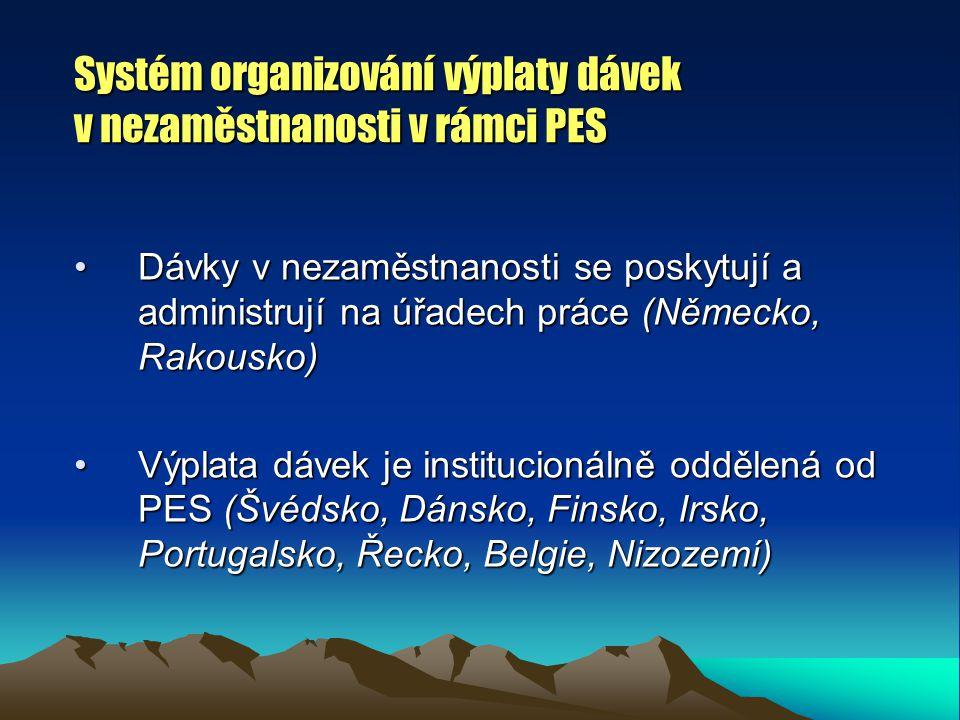 Systém organizování výplaty dávek v nezaměstnanosti v rámci PES Dávky v nezaměstnanosti se poskytují a administrují na úřadech práce (Německo, Rakousko)Dávky v nezaměstnanosti se poskytují a administrují na úřadech práce (Německo, Rakousko) Výplata dávek je institucionálně oddělená od PES (Švédsko, Dánsko, Finsko, Irsko, Portugalsko, Řecko, Belgie, Nizozemí)Výplata dávek je institucionálně oddělená od PES (Švédsko, Dánsko, Finsko, Irsko, Portugalsko, Řecko, Belgie, Nizozemí)