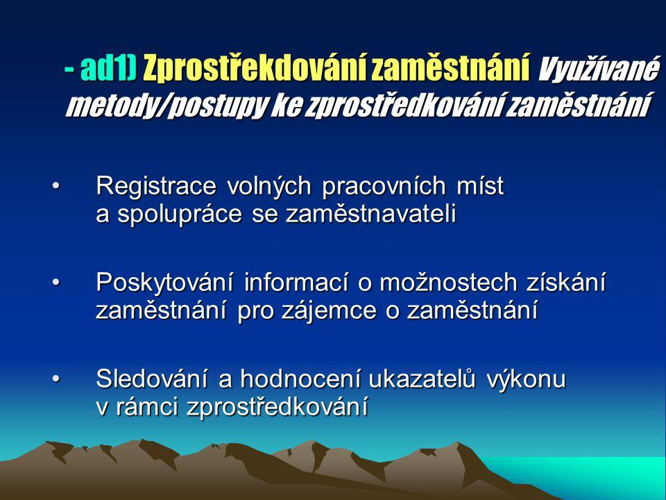 - ad1) Zprostřekdování zaměstnání Využívané metody/postupy ke zprostředkování zaměstnání Registrace volných pracovních míst a spolupráce se zaměstnavateliRegistrace volných pracovních míst a spolupráce se zaměstnavateli Poskytování informací o možnostech získání zaměstnání pro zájemce o zaměstnáníPoskytování informací o možnostech získání zaměstnání pro zájemce o zaměstnání Sledování a hodnocení ukazatelů výkonu v rámci zprostředkováníSledování a hodnocení ukazatelů výkonu v rámci zprostředkování