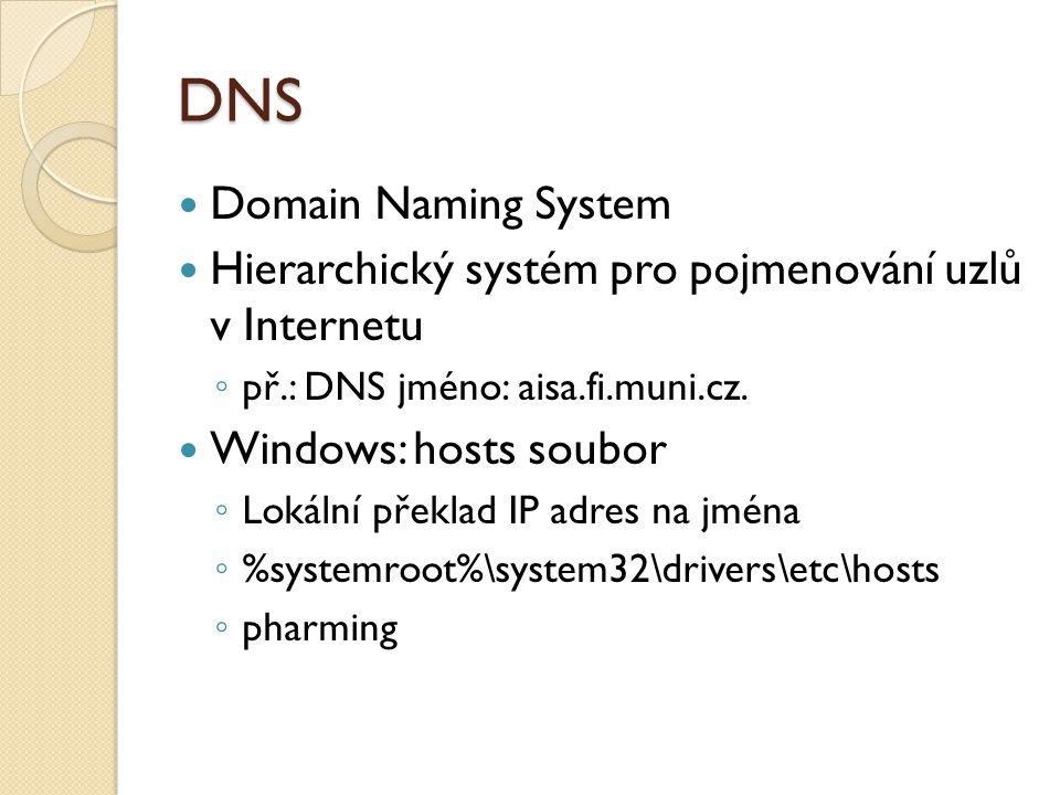 DNS Domain Naming System Hierarchický systém pro pojmenování uzlů v Internetu ◦ př.: DNS jméno: aisa.fi.muni.cz.