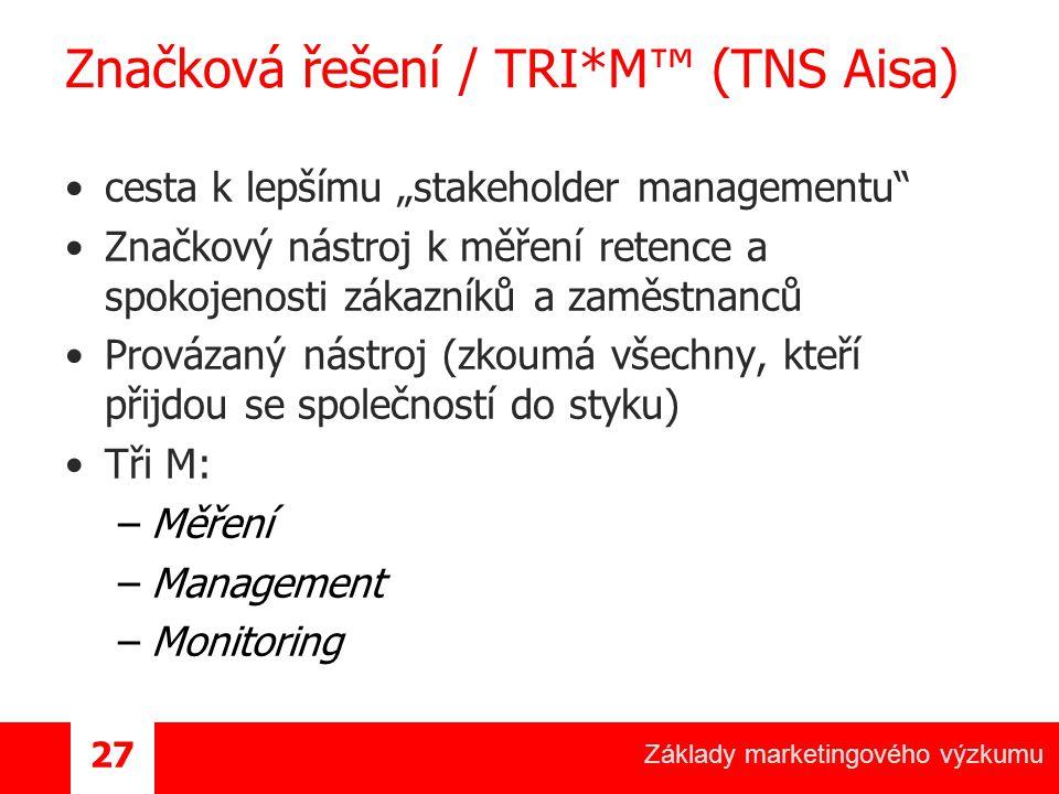 """Základy marketingového výzkumu 27 Značková řešení / TRI*M™ (TNS Aisa) cesta k lepšímu """"stakeholder managementu Značkový nástroj k měření retence a spokojenosti zákazníků a zaměstnanců Provázaný nástroj (zkoumá všechny, kteří přijdou se společností do styku) Tři M: –Měření –Management –Monitoring"""