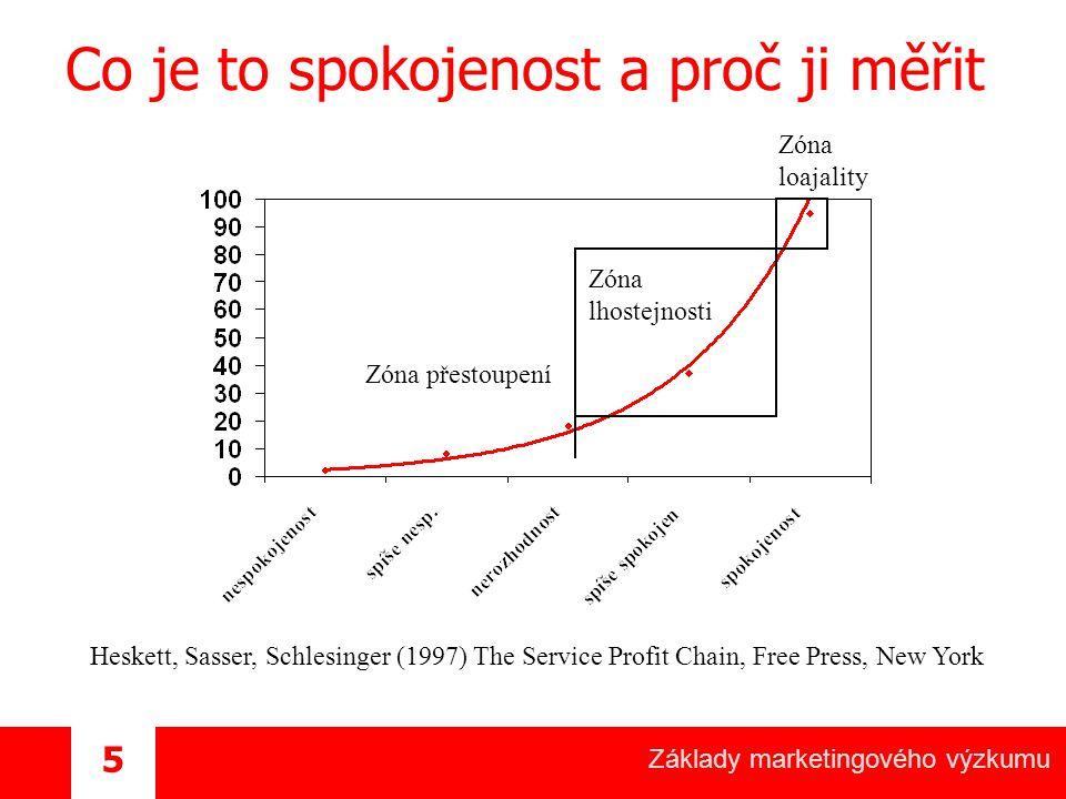 Základy marketingového výzkumu 5 Co je to spokojenost a proč ji měřit Heskett, Sasser, Schlesinger (1997) The Service Profit Chain, Free Press, New York Zóna přestoupení Zóna lhostejnosti Zóna loajality