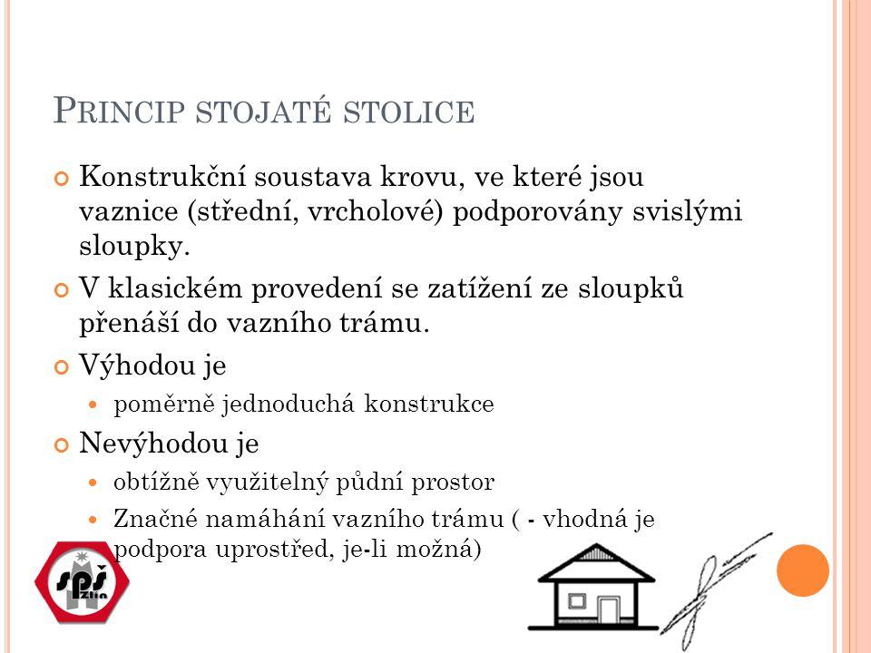 P RINCIP STOJATÉ STOLICE Konstrukční soustava krovu, ve které jsou vaznice (střední, vrcholové) podporovány svislými sloupky. V klasickém provedení se