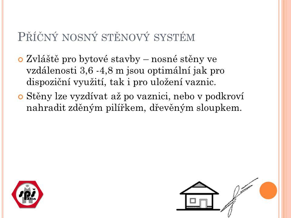P ŘÍČNÝ NOSNÝ STĚNOVÝ SYSTÉM Zvláště pro bytové stavby – nosné stěny ve vzdálenosti 3,6 -4,8 m jsou optimální jak pro dispoziční využití, tak i pro uložení vaznic.