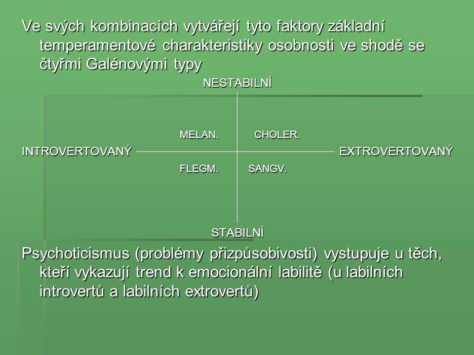Ve svých kombinacích vytvářejí tyto faktory základní temperamentové charakteristiky osobnosti ve shodě se čtyřmi Galénovými typy NESTABILNÍ MELAN. CHO