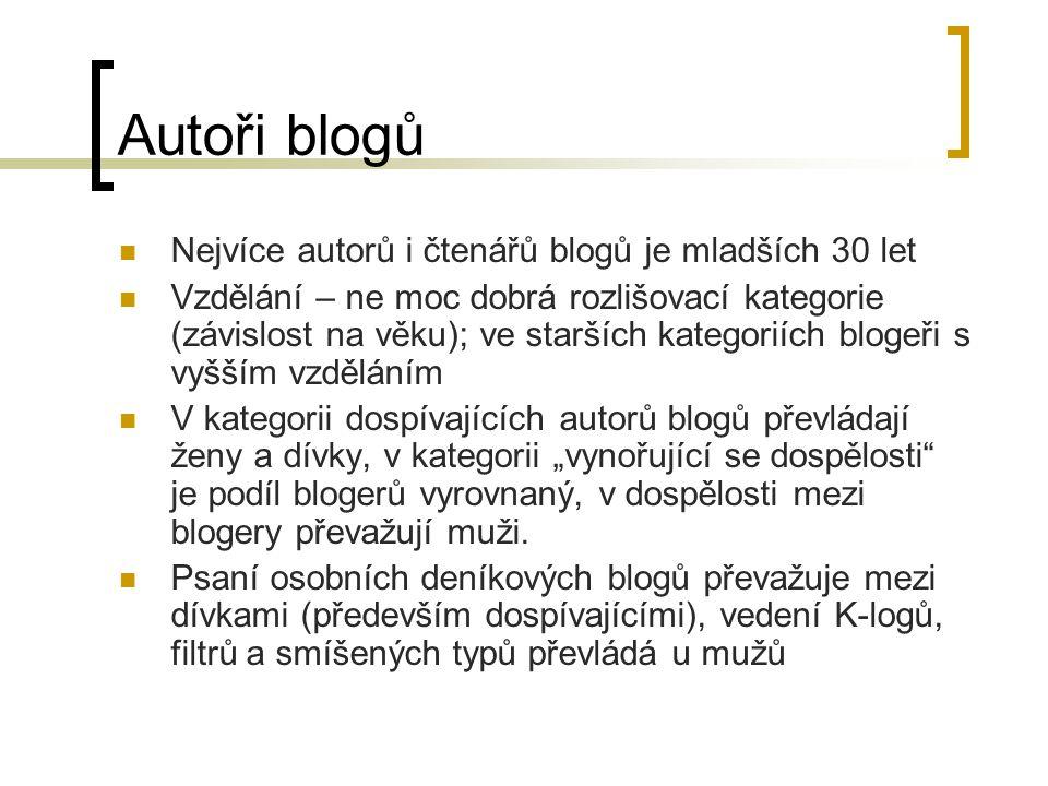 Motivace, účel Rozhoduje o charakteru blogu prostředek k rozšíření či prohloubení sociálních vztahů prostředek tvorby ucelenějšího narativu o vlastním životě reflexe i exprese vlastních názorů, postojů Nardi et al., 2004: a) zachycení či dokumentace vlastního života b) komentování a vyjadřování názorů ohledně rozličných témat c) hledání názorů ostatních a získávání zpětné vazby d) uspořádání a artikulace nápadů a myšlenek prostřednictvím psaní e) exprese emocí Pedersen & Macafee, 2007 : blogovaní pro komerční účely, jako druh odpočinkové činnosti